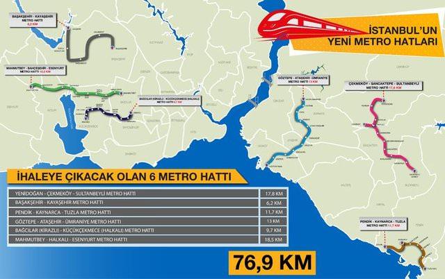 Haliç-Unkapanı Karayolu tüneli ihalesi temmuzda başlatılıyor