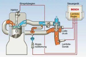 LambdaSonde für Diesel  autobildde
