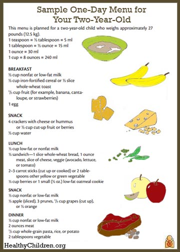 Lunch Menu 4 Year Old