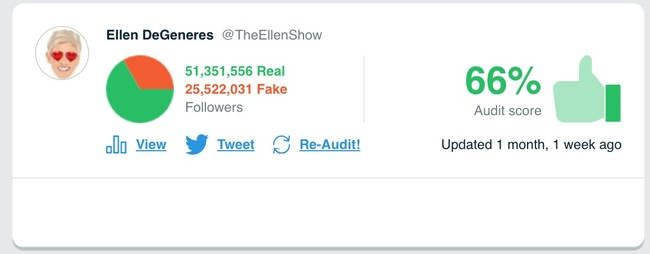 Window Y Theellenshow S Audit Twitter® Audit Audit Your Twitter® Followers