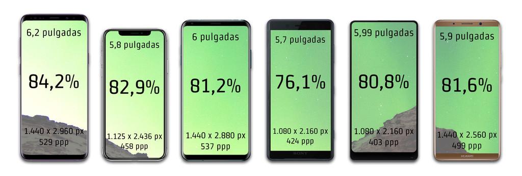 Comparativa Samsung® Galaxy S9+