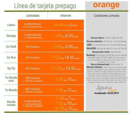 Nuevas Tarifas Tarjeta Prepago Orange® Abril 2019