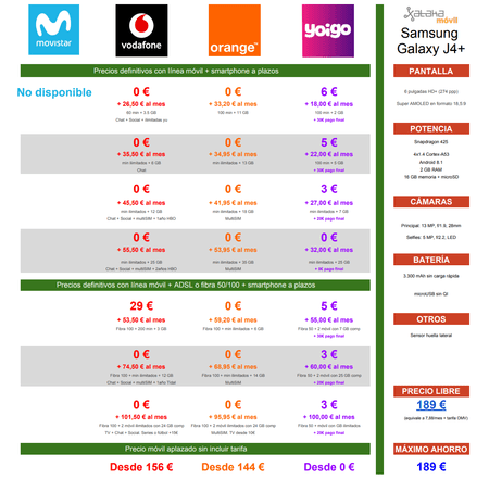 Comparativa Precios Samsung℗ Galaxy℗ J4 Con Movistar℗ Vodafone℗ Orange℗ Yoigo