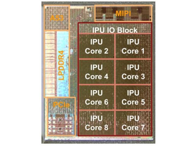 Pixel Core