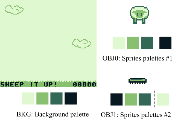 Sheepitup Palettes