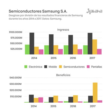 Samsung 002