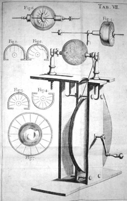 Hauksbee Generator
