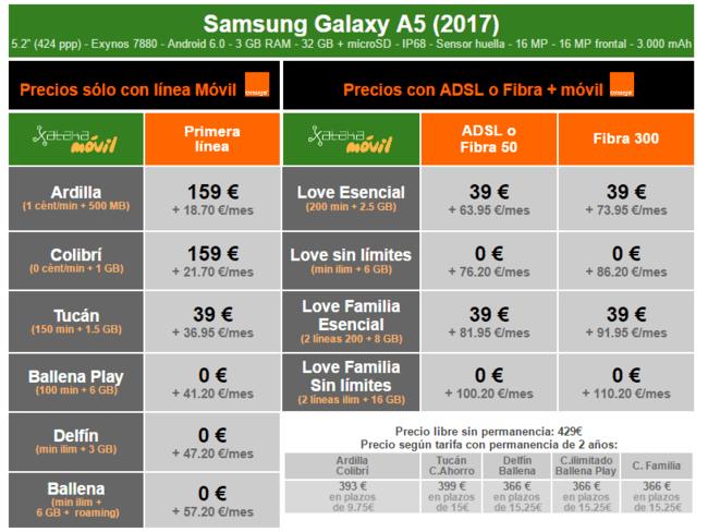 Precios Samsung® Galaxy A5 2017 Con Tarifas Orange