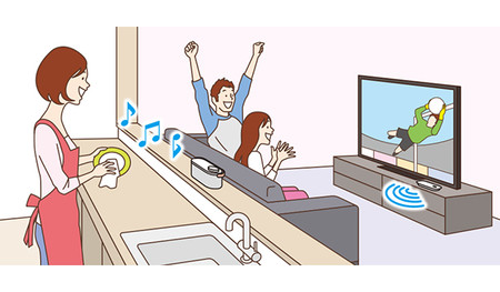 Srs Lsr200: representación de uso simultáneo con el televisor