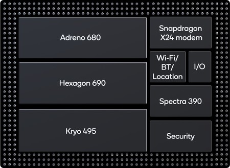 Snapdragon 8cx Block Diagram