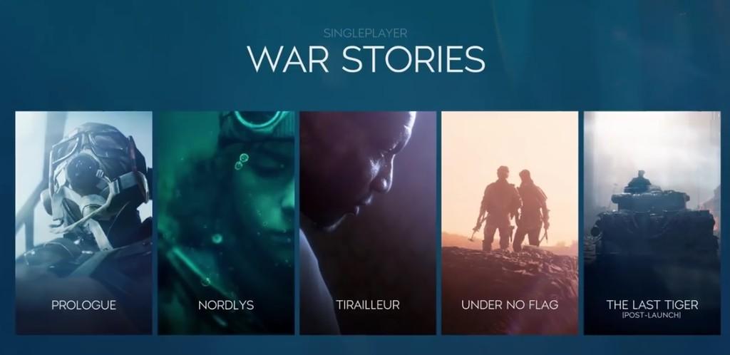 Warstories