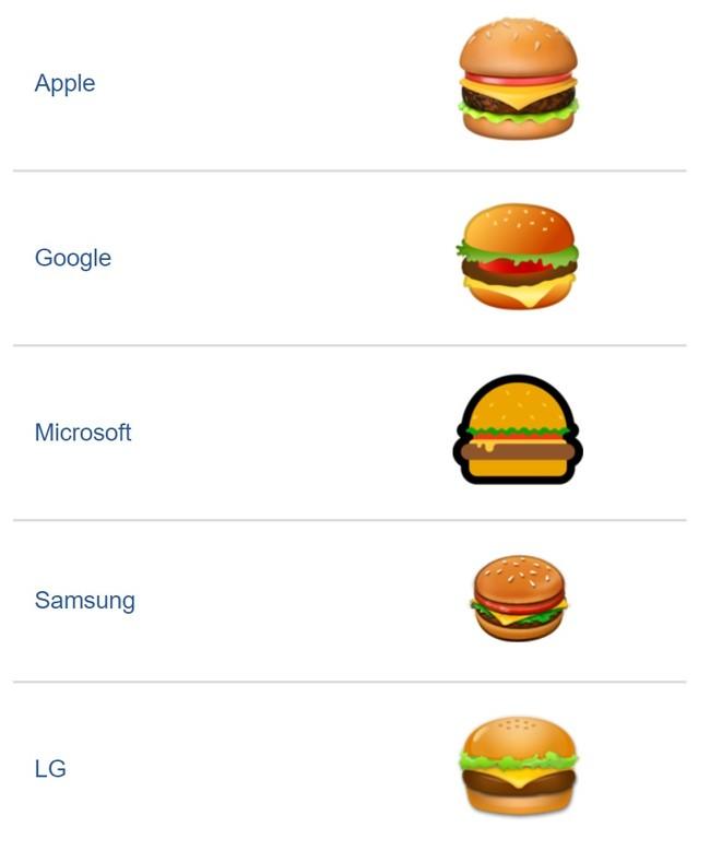 Emojipedia Hamburguesa
