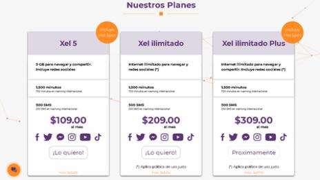 Inxel Omv Altan Planes Prepago Mexico