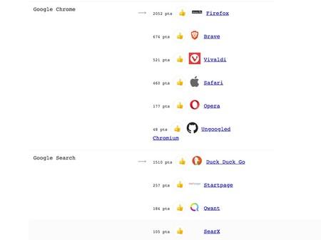 Window Y No More Google