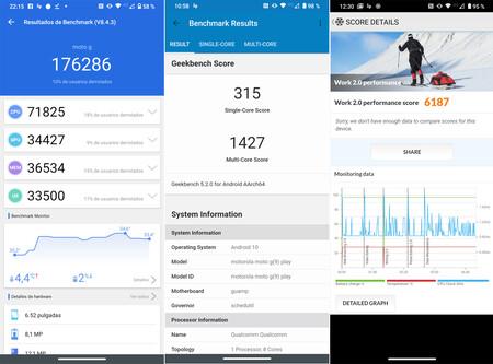Moto G9 Play Benchmarks
