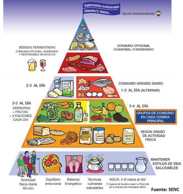 pirámide 2015