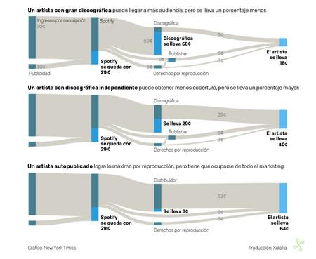 Grafico Nyt 2