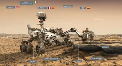 Del MEDA a las antenas de Robledo: la tecnología 'made in Spain' que ayuda a explorar el Sistema Solar y más allá