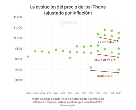 Iphone 2020 002