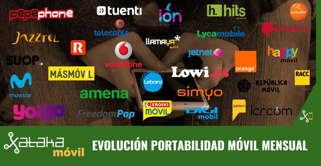 Evolucion Portabilidad Movil Mensual