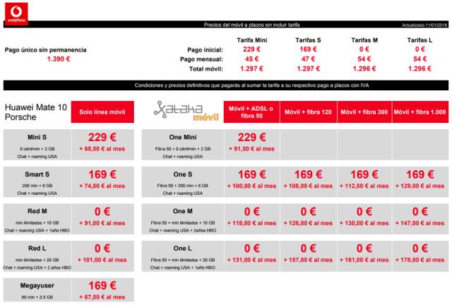 Precios Huawei℗ Mate 10 Porsche(automóvil) Desing Con Vodafone