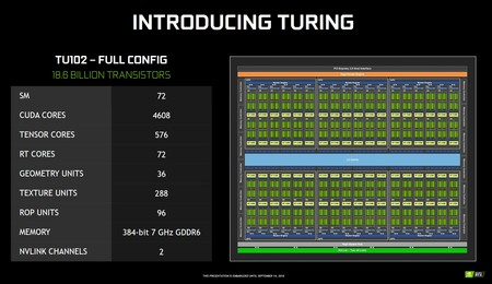 Turing2