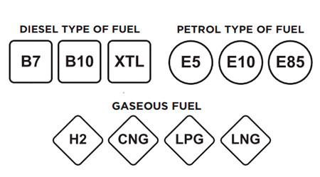Nuevo tiquetado Combustible Union Europea