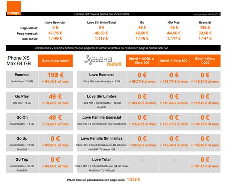 Precios A Plazos Iphone Xs Max 64 Gb Con Tarifas Orange