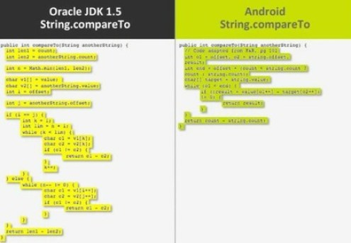 Oracle Vs Android