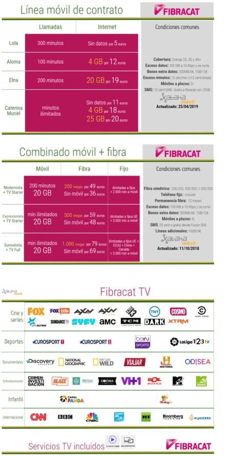 Nuevas Tarifas Fibracat Abril(mes) 2019