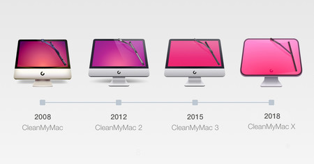 Cleanmymac Evolution 2