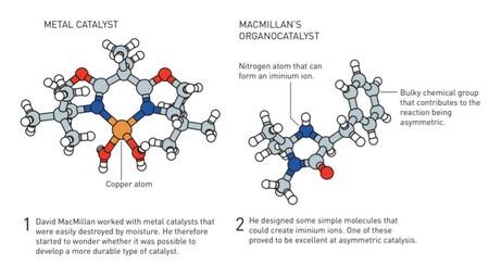 Popular Chemistry2021 Figure4