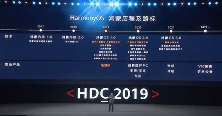 The HarmonyOS roadmap already mentioned the arrival of connected watches and bracelets in 2020