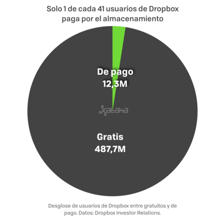 Dropbox 001