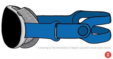 Apple Visor Realidad Aumentada