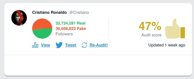 Window Y Cristiano S Audit Twitter® Audit Audit Your Twitter® Followers
