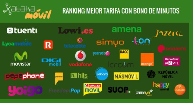 Ranking Mejor Tarifa Movil Con Bono De Minutos