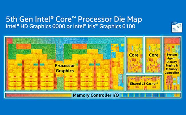 Intel Core 5 Gen