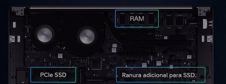 Xiaomi Ranura