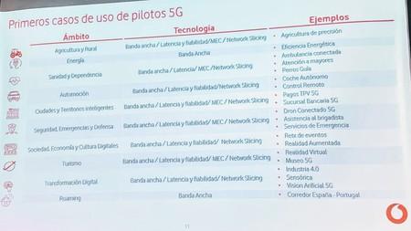 Casos de uso de pilotos 5G
