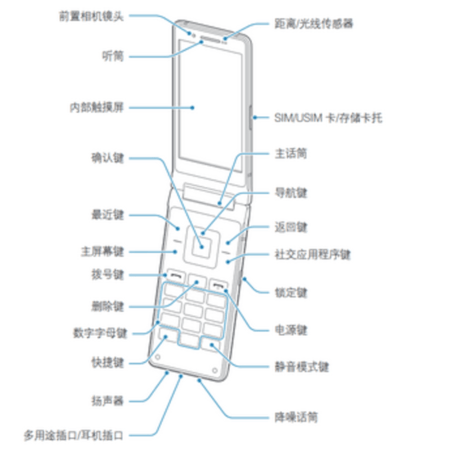 Tipo Concha Samsung