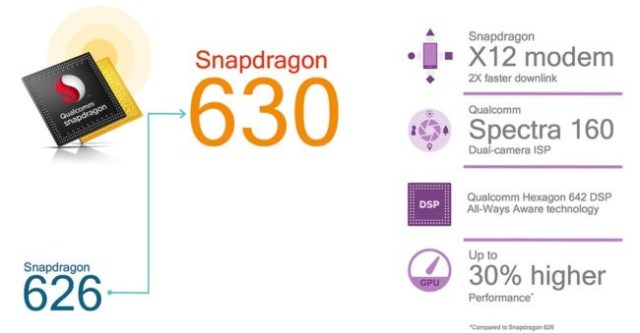 Qualcomm Snapdragon 630 650x339