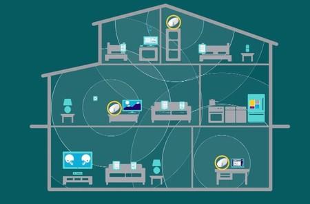 Redes mesh esquemas