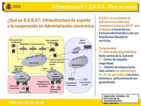 Sara Red