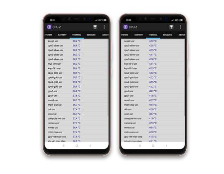 Xiaomi Mi 8 Pro Temperatura