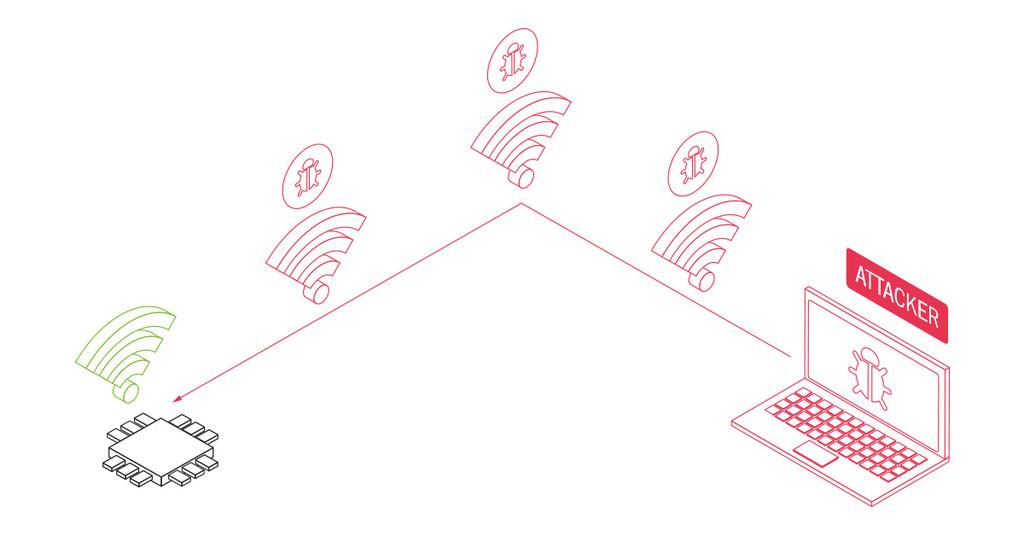 Permalink to Descubren una vulnerabilidad vía WiFi que, afirman, pone en riesgo a 6.200 millones de dispositivos: desde consolas hasta móviles