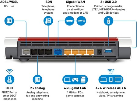 the AVM FRITZ! Box 7590 router is lowered to its historical minimum price on Amazon, for 219 euros