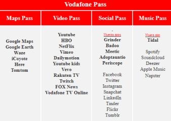 Vodafonepass