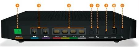 Orange Fibra 2241 Conectores Y Botones Livebox Fibra