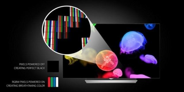 OLED vs LCD-LED